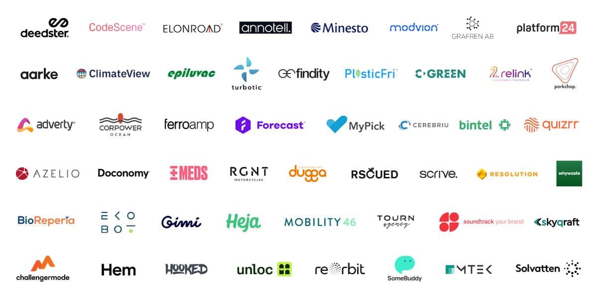 Techarenan 50 Framtidsbolag